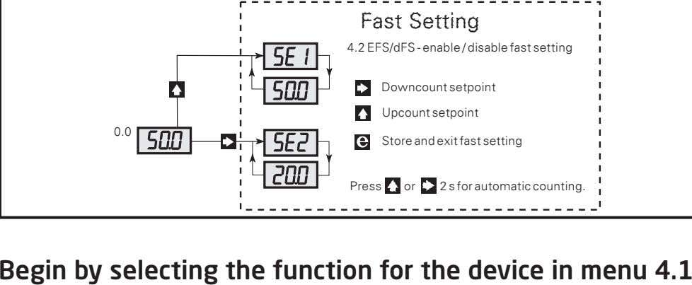 Fast Setting 4.2 EFS/dFS - enable / disable fast setting Downcount setpoint Upcount setpoint 0.0
