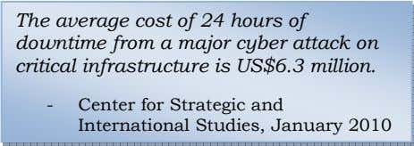The average cost of 24 hours of downtime from a major cyber attack on critical