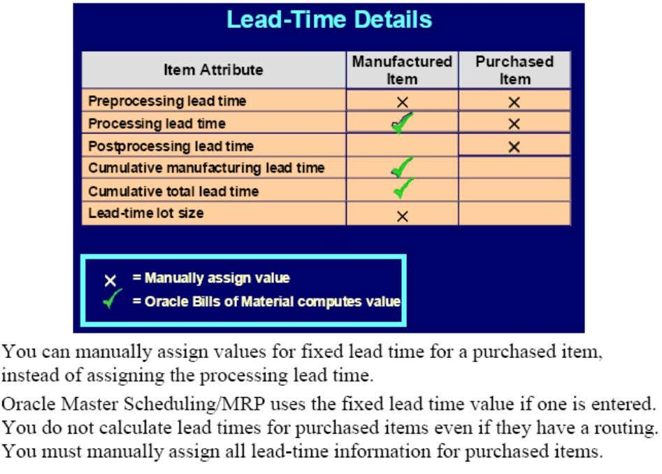 Imp Note 1. Oracle MRP/Master Scheduling considers preprocessing lead time when offsetting dates. Oracle Bills of