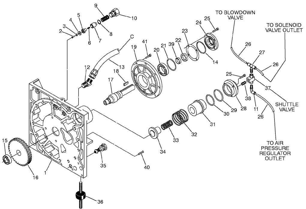 Section 10 ILLUSTRATIONS AND PARTS LIST 10.3 INLET CONTROL, SEAL/DRIVE GEAR AND PARTS 38