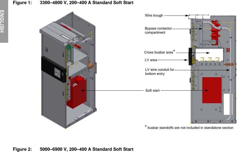 Figure 1: 3300–4800 V, 200–400 A Standard Soft Start Wire trough Bypass contactor compartment Cross