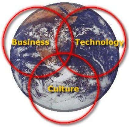 GLOBALIZATION 1. This is being world-wide in scope or application. 2. This can also be defined
