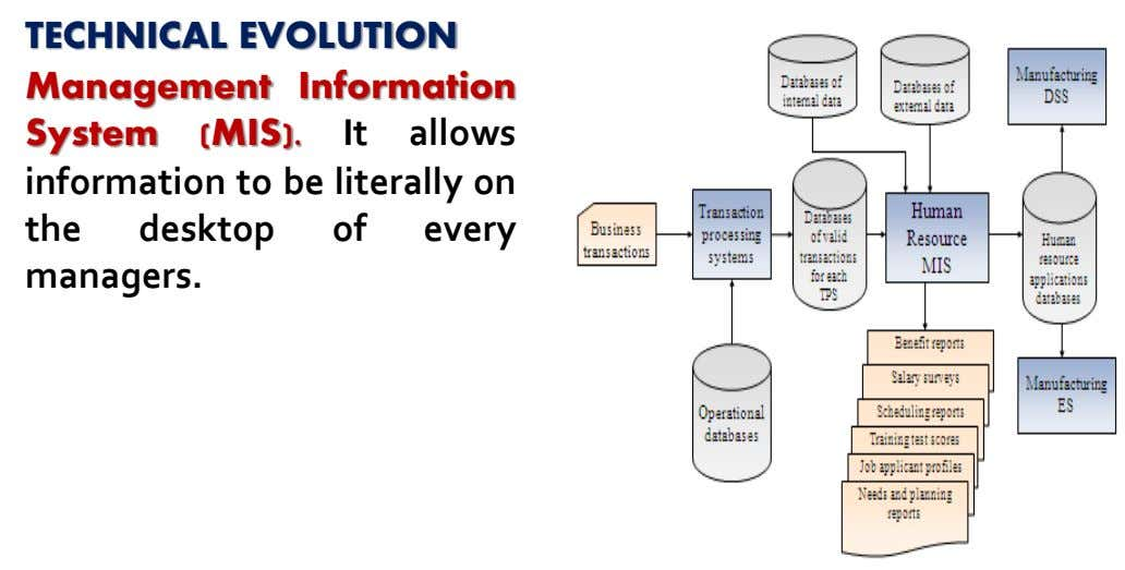 TECHNICAL EVOLUTION Management Information System (MIS). It allows information to be literally on the desktop of