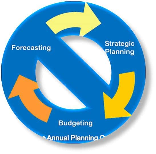 Forecasting and Planning 1. It means planning for the future. 2. The bases are historical data