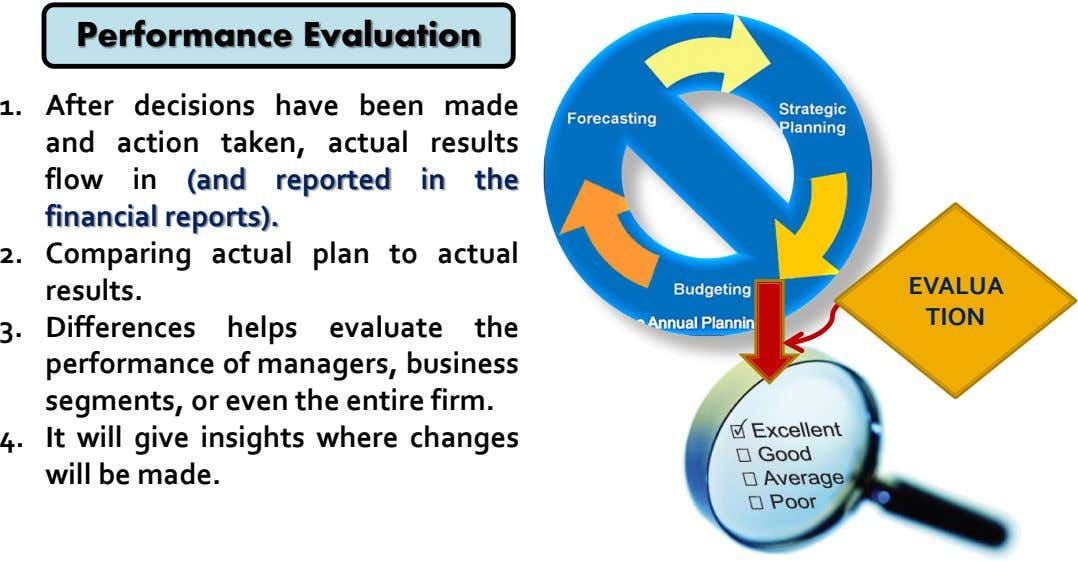 Performance Evaluation 1. After decisions have been made and action taken, actual results flow in (and