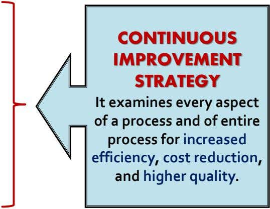 CONTINUOUS IMPROVEMENT STRATEGY It examines every aspect of a process and of entire process for increased