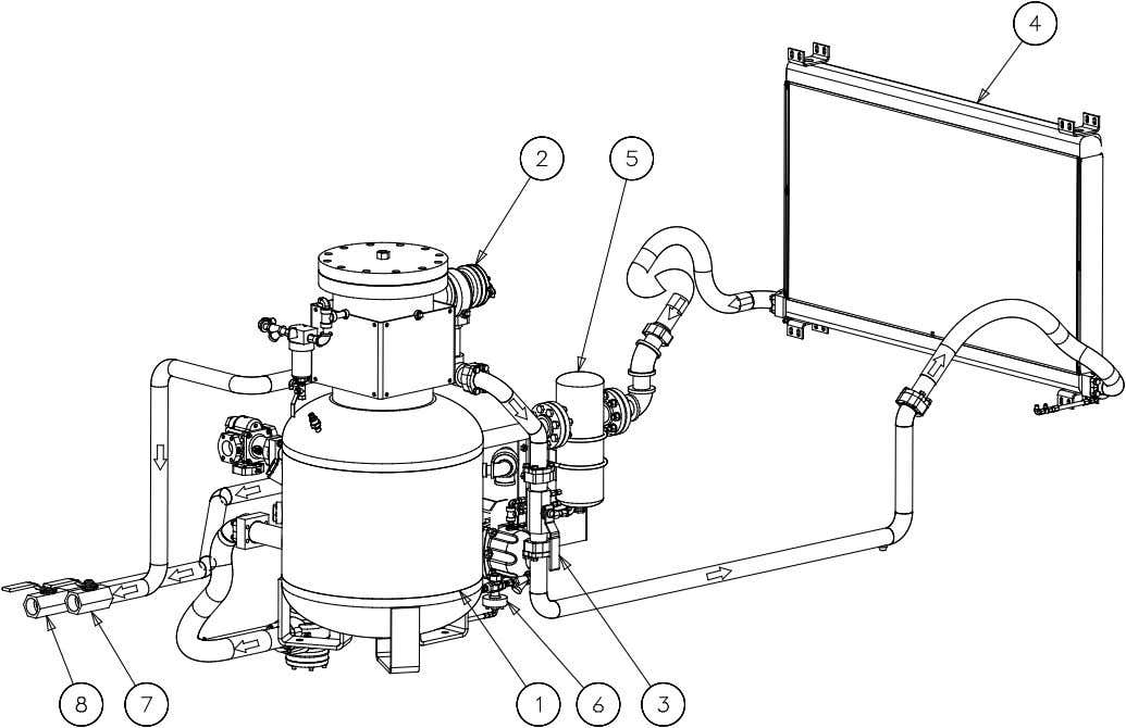 SectioN 2 1. Receiver Tank 2. Minimum Pressure/Check Valve 3. Aftercooled Air Valve 4. Aftercooler 5.