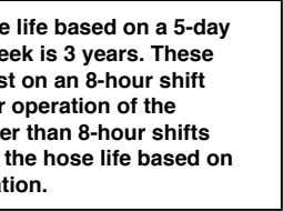 estimated hose life based on a 5-day 8-hour work week is 3 years. these conditions