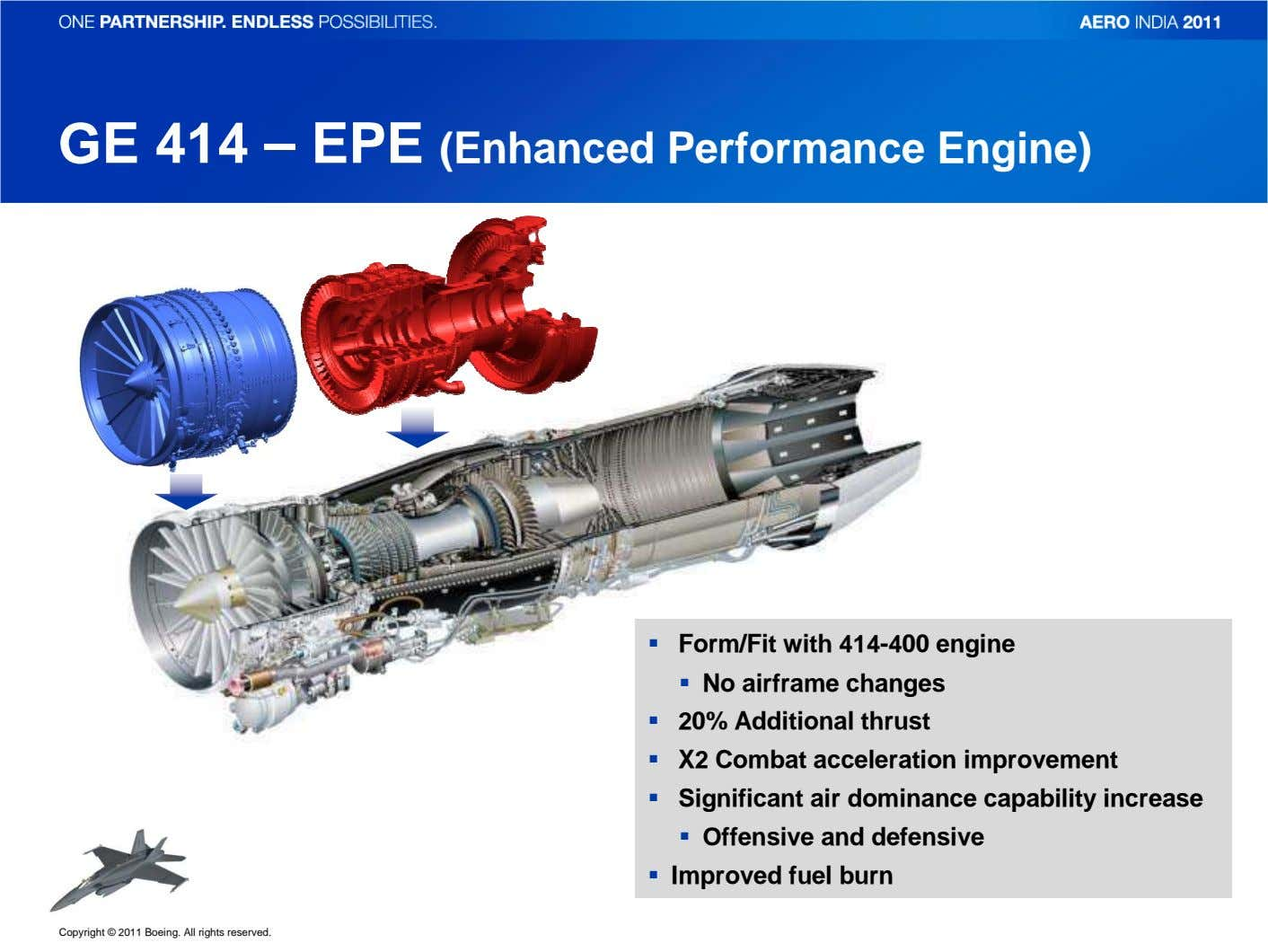 GE 414 – EPE (Enhanced Performance Engine) Form/Fit with 414-400 engine No airframe changes 20%