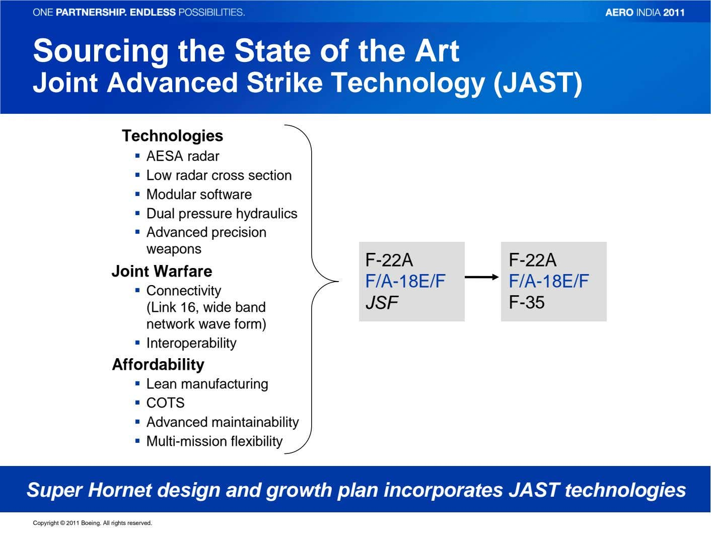 Sourcing the State of the Art Joint Advanced Strike Technology (JAST) Technologies AESA radar Low