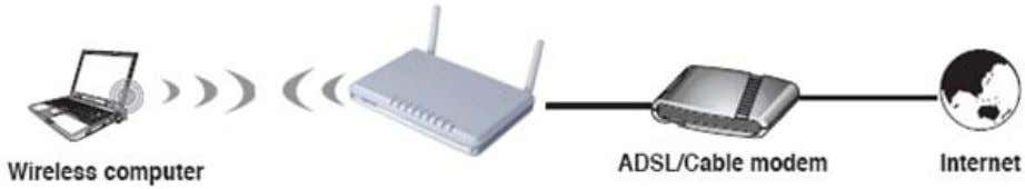refer to 5.3.2 WAN. The Network Connection Mode of PPPoE If you access the Internet by