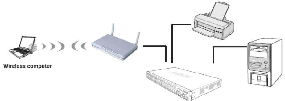 of the GR-534W or other wireless devices to a LAN. Click Operation Mode to display the