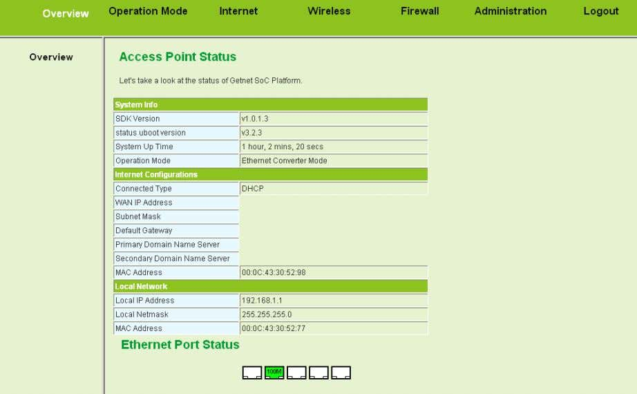Overview page to display the Access Point Status page. This page displays system information, Internet config