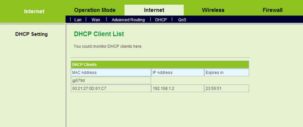 > DHCP to display the DHCP Client List page. On this page, you can view the