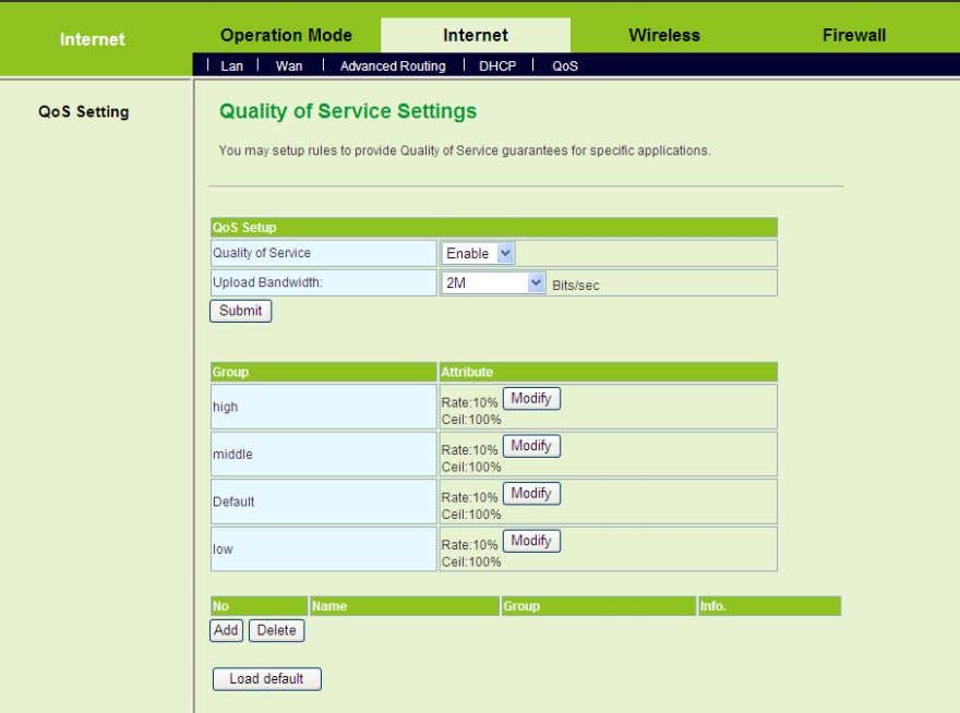 to submit the settings and the following page appears. - Modify a Group Attribute After enabling