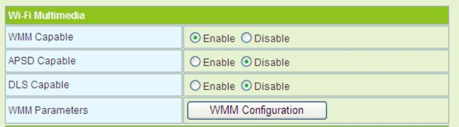 proper country code in the drop down list. Wi-Fi Multimedia The parameters of WMM are described
