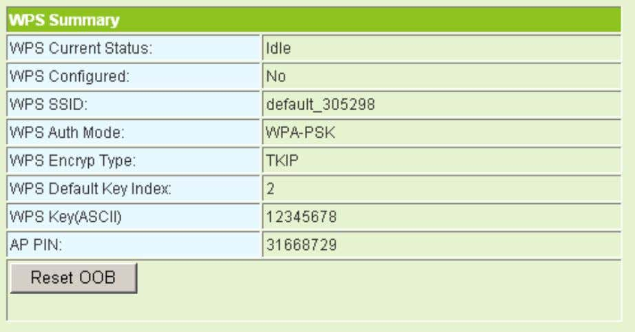 on the Wi-Fi Protected Setup page, system displays the WPS default settings. See the following figure: