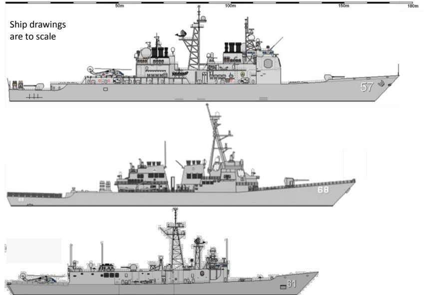 Ship drawings are to scale