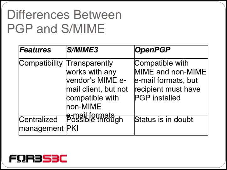 Differences Between PGP and S/MIME Features S/MIME3 OpenPGP Compatibility Transparently works with any vendor's
