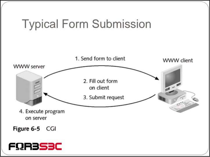Typical Form Submission