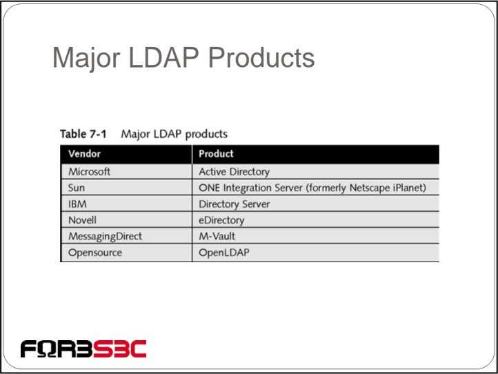 Major LDAP Products