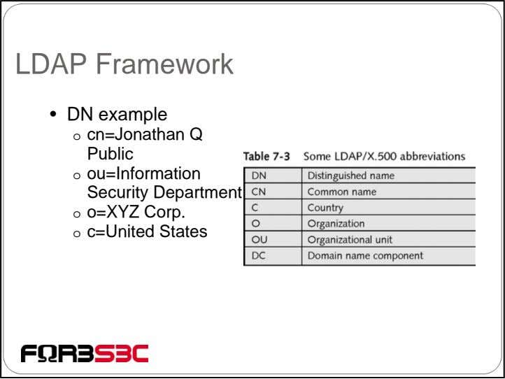 LDAP Framework • DN example o cn=Jonathan Q Public o ou=Information Security Department o o=XYZ