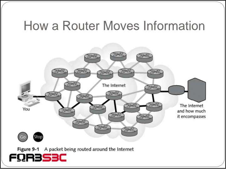 How a Router Moves Information