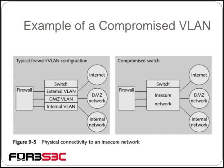 Example of a Compromised VLAN