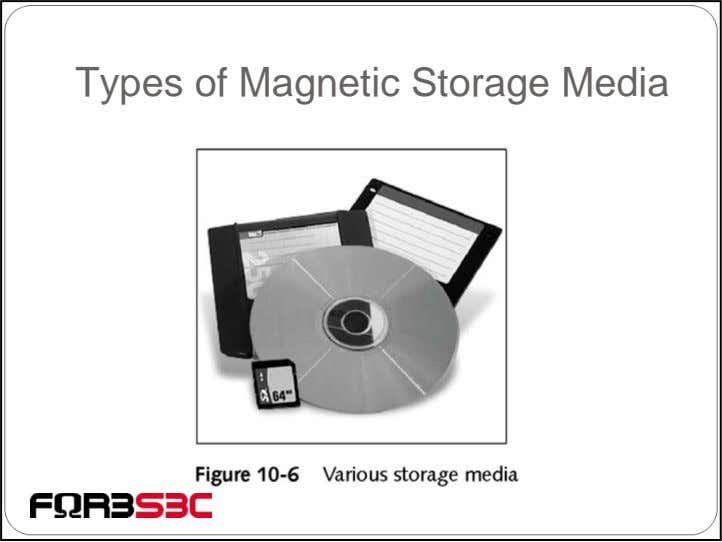 Types of Magnetic Storage Media