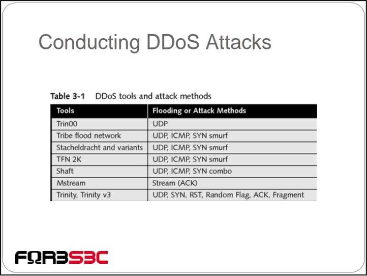 Conducting DDoS Attacks