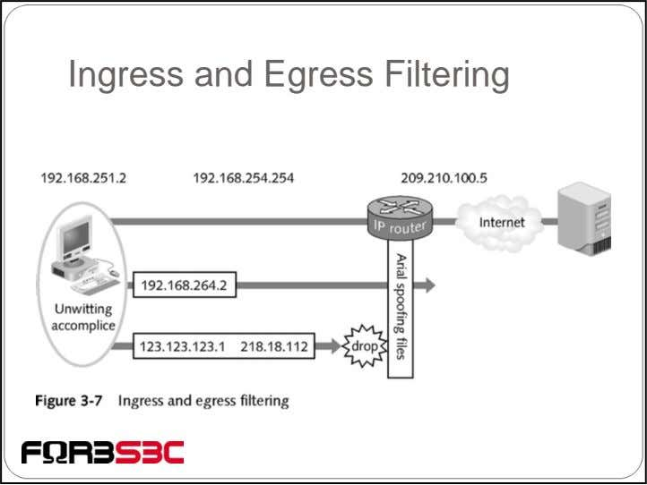 Ingress and Egress Filtering