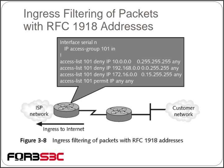 Ingress Filtering of Packets with RFC 1918 Addresses