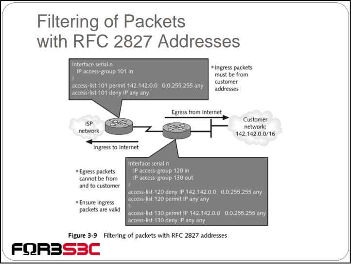 Filtering of Packets with RFC 2827 Addresses