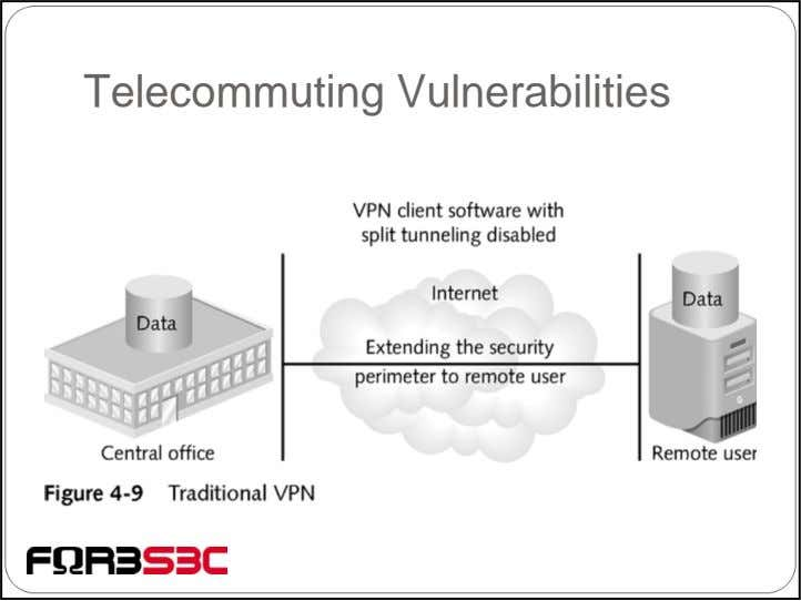 Telecommuting Vulnerabilities