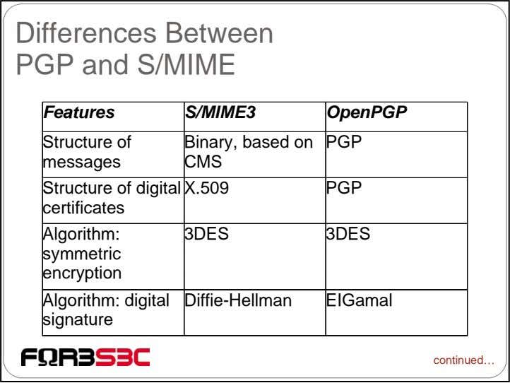 Differences Between PGP and S/MIME Features S/MIME3 OpenPGP Structure of Binary, based on CMS PGP