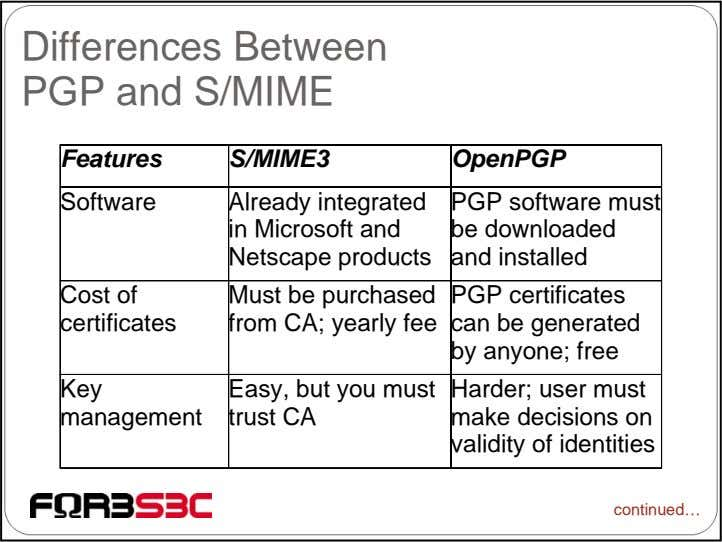 Differences Between PGP and S/MIME Features S/MIME3 OpenPGP Software Already integrated in Microsoft and Netscape