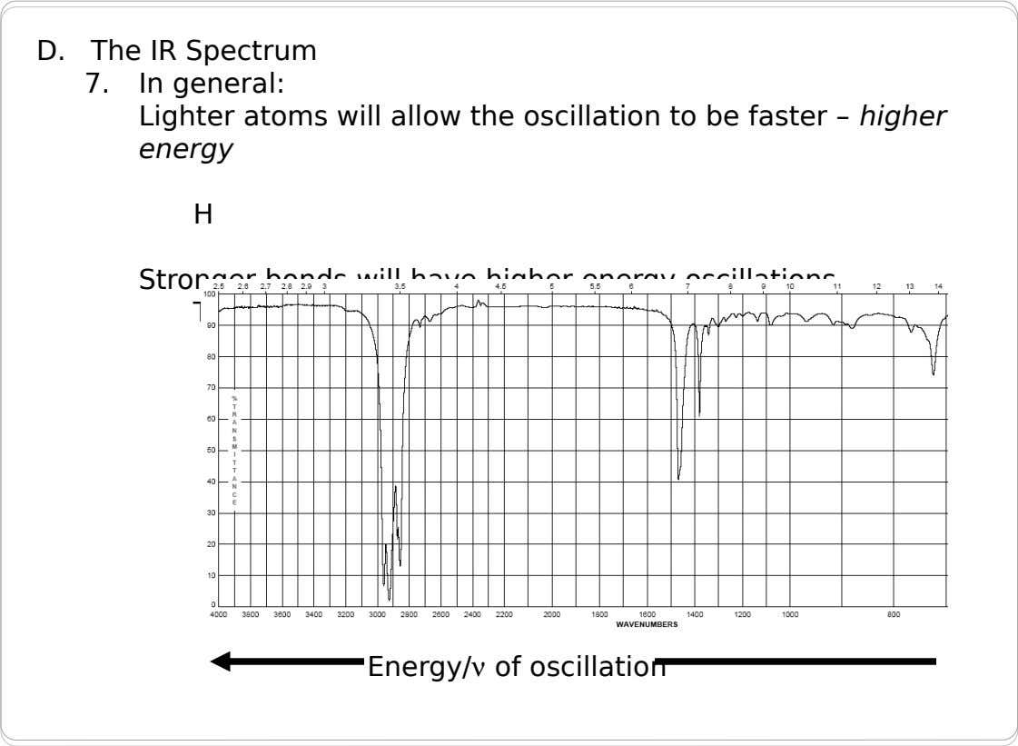 D. The IR Spectrum 7. In general: Lighter atoms will allow the oscillation to be faster