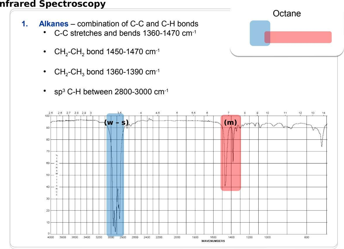 nfrared Spectroscopy Octane Octane 1. Alkanes – combination of C-C and C-H bonds • C-C stretches