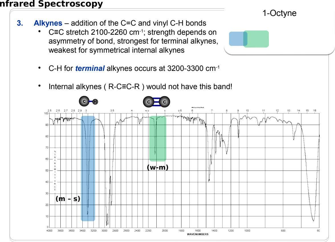 nfrared Spectroscopy 1-Octyne 1-Octyne 3. Alkynes – addition of the C=C and vinyl C-H bonds •