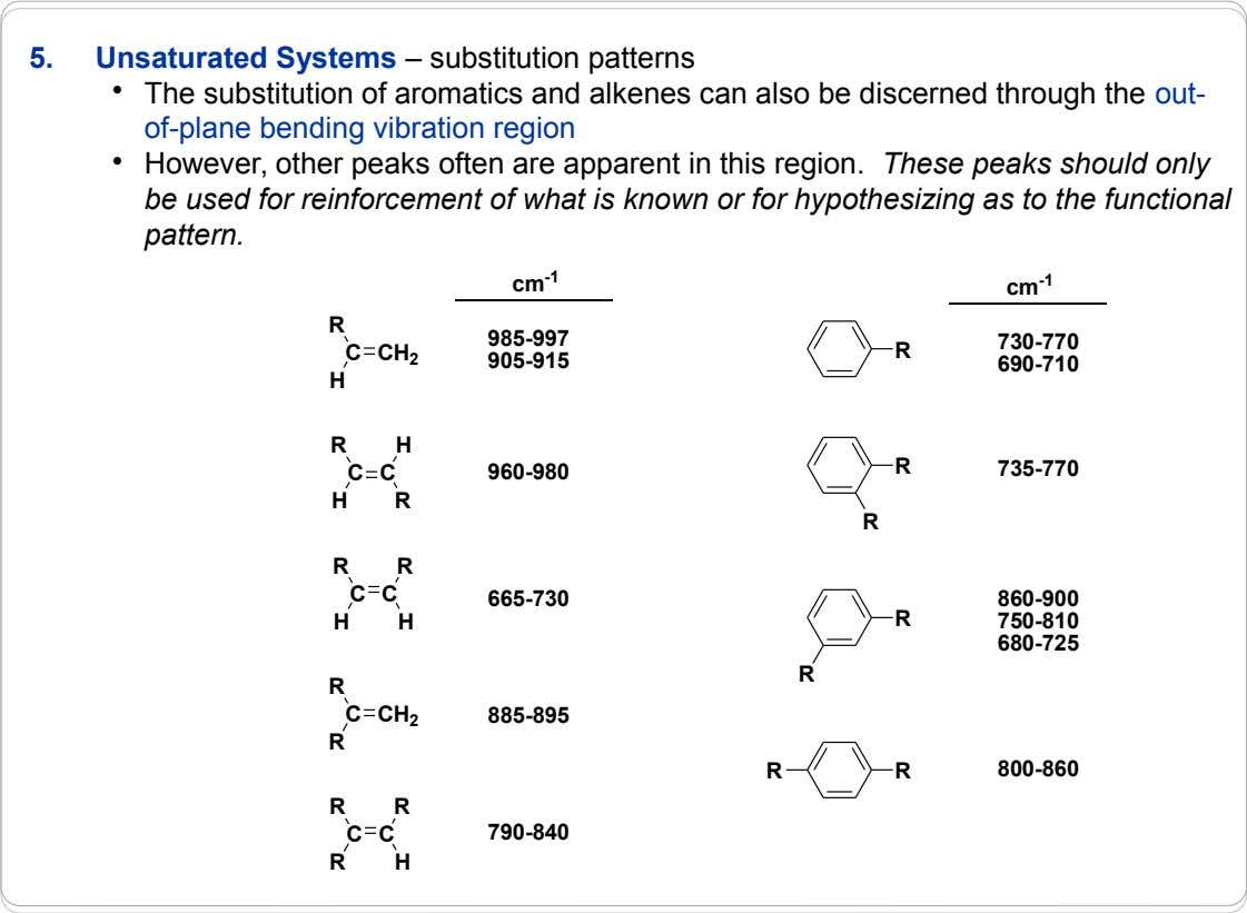 5. Unsaturated Systems – substitution patterns The substitution of aromatics and alkenes can also be discerned