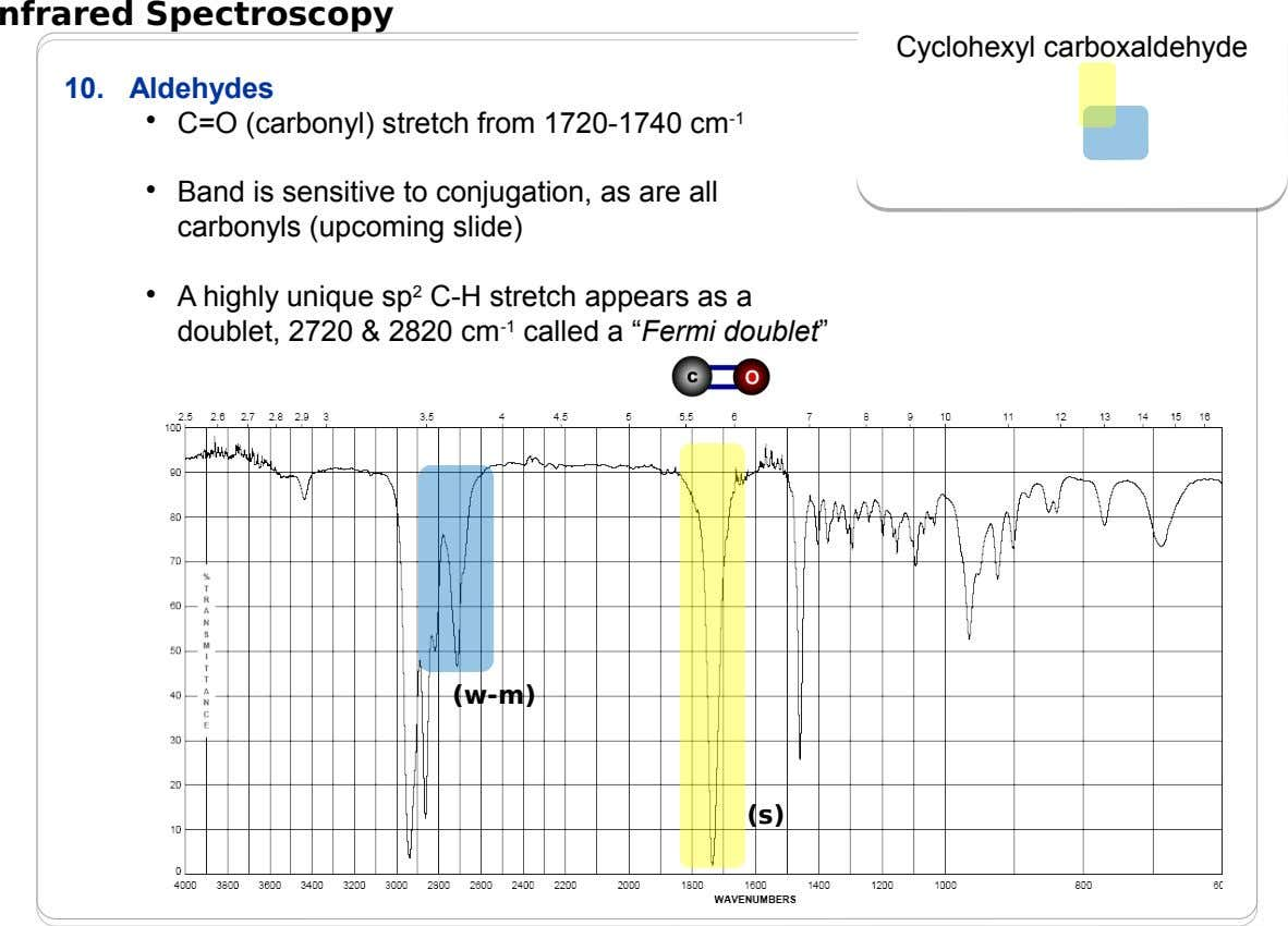 nfrared Spectroscopy Cyclohexyl Cyclohexyl carboxaldehyde carboxaldehyde 10. Aldehydes • C=O (carbonyl) stretch from 1720-1740 cm -1
