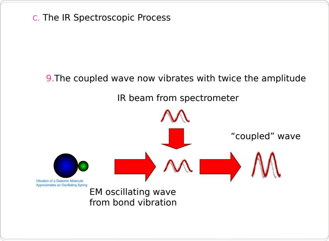 C. The IR Spectroscopic Process 9.The coupled wave now vibrates with twice the amplitude IR beam