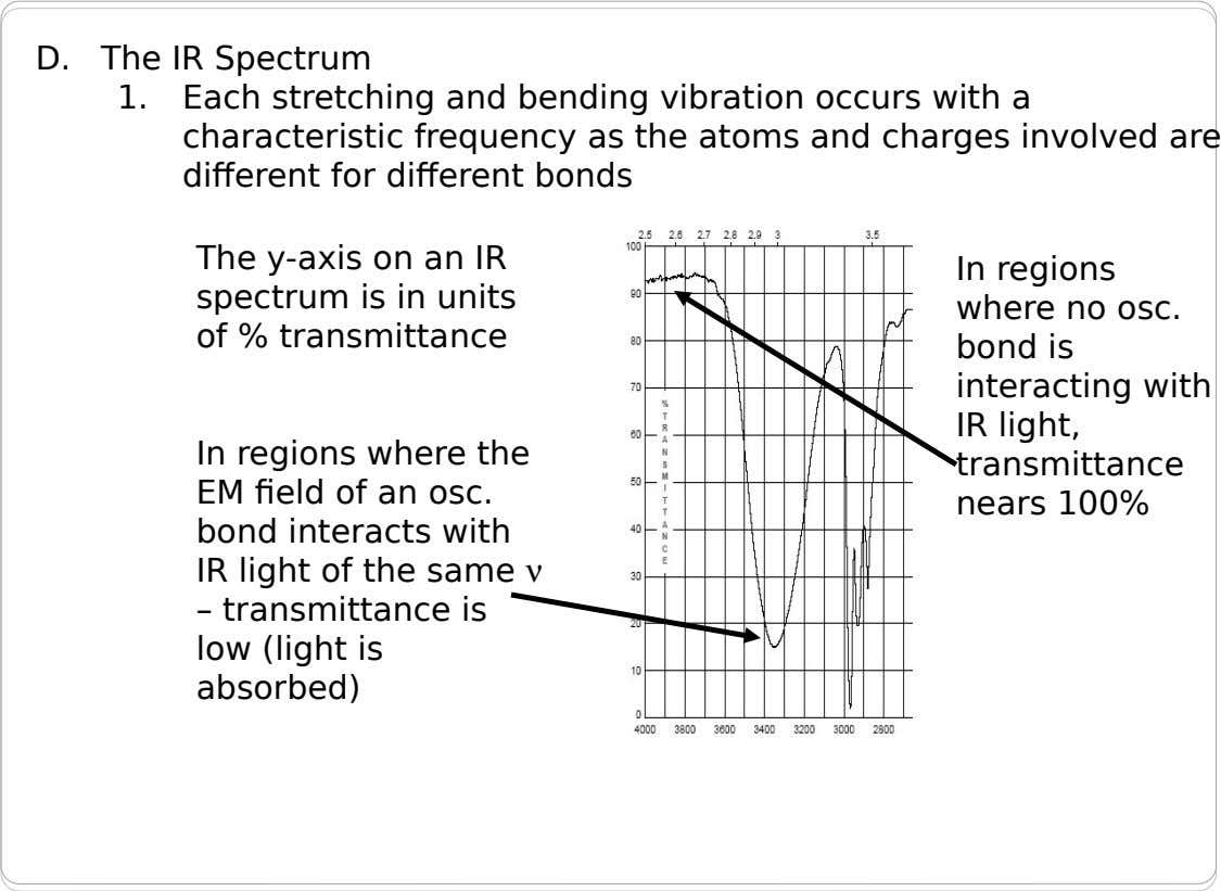 D. The IR Spectrum 1. Each stretching and bending vibration occurs with a characteristic frequency as