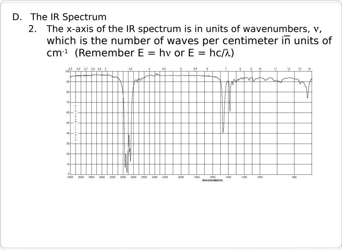 D. The IR Spectrum 2. The x-axis of the IR spectrum is in units of wavenumbers,