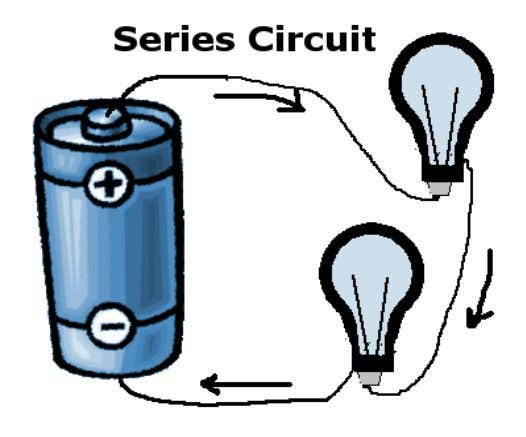 series circuit will look something like the drawing below: Draw your own diagram below that illustrates