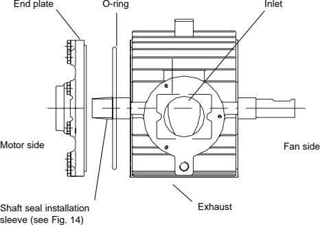 End plate O-ring Inlet Motor side Fan side Shaft seal installation sleeve (see Fig. 14)