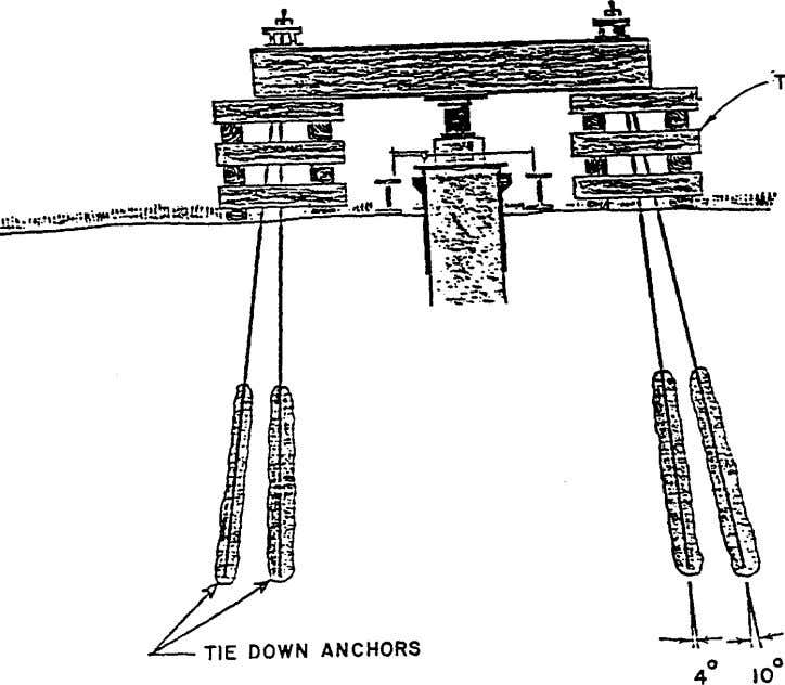 TIE DOWN ANCHORS