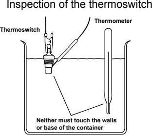 Inspection of the thermoswitch Thermometer Thermoswitch Neither must touch the walls or base of the