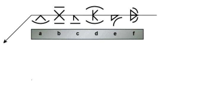 Describe what each symbol represents (Ref: 3.4) 12 marks a) single vee butt weld with convex