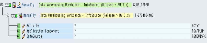 (Activity = 03) Maintain InfoSource (Activity = 23) You can use the authorization object S_RS_ISOUR to